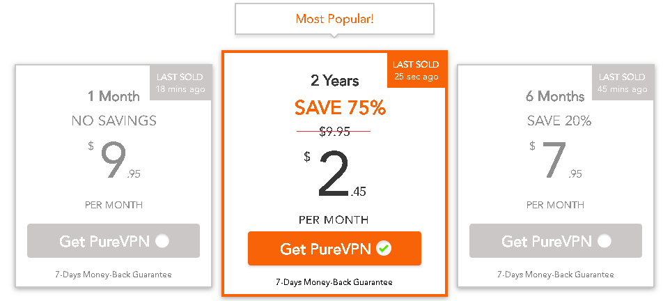 PureVPN prijzen